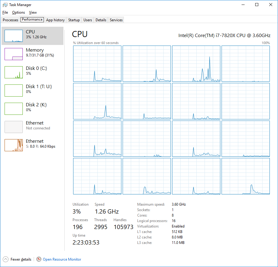 Windows Task Manager Performance tab with CPU showing 16 cores with Intel i7-7820X