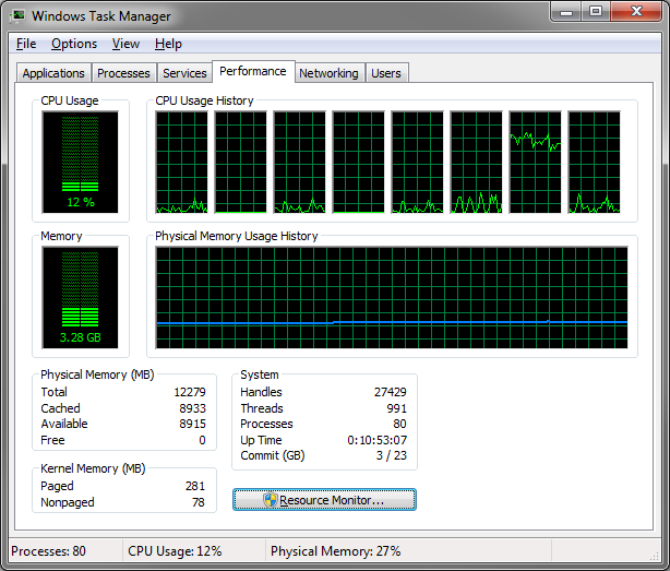 Windows Task Manager Performance tab with Intel Core i7 920 on Windows 7 x64